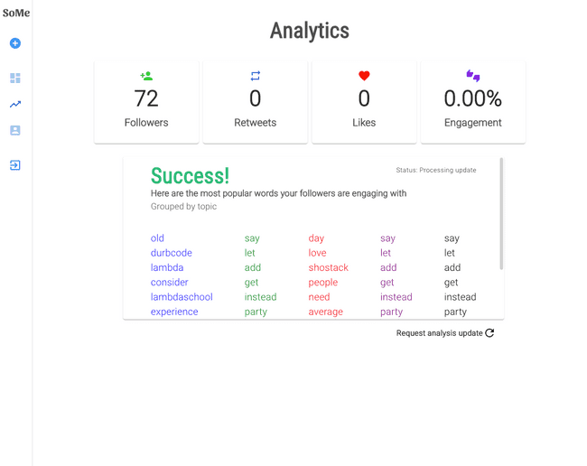 SoMe analytics page